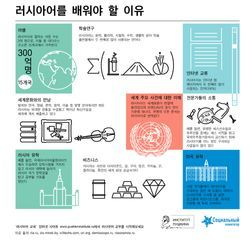 파일:external/nl.media.rbth.ru/Why_do_you_need_to_learn_Russian_kor_1000.jpg