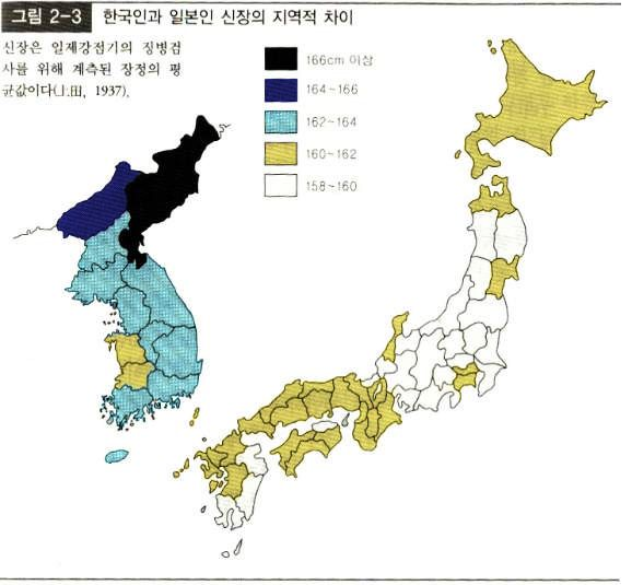 파일:attachment/일본인/japanese_korean_height_1937_colored.jpg